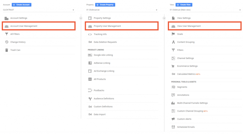 3 levels of user management in Google Analytics