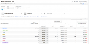Model Comparison Tool in Google Analytics