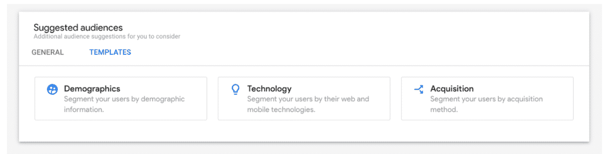 google analytics 4 suggested audiences