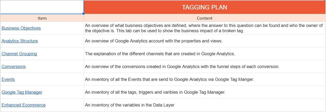 Clicktrust Tagging Plan Template